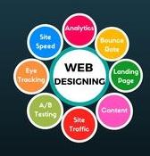 Responsive UI/UX Web Designing