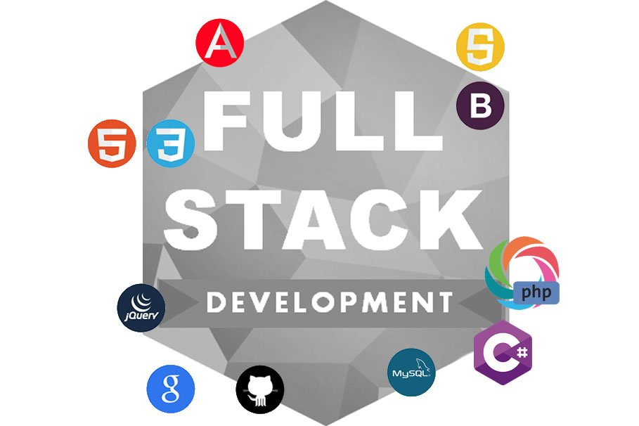 PHP Full Stack Developer
