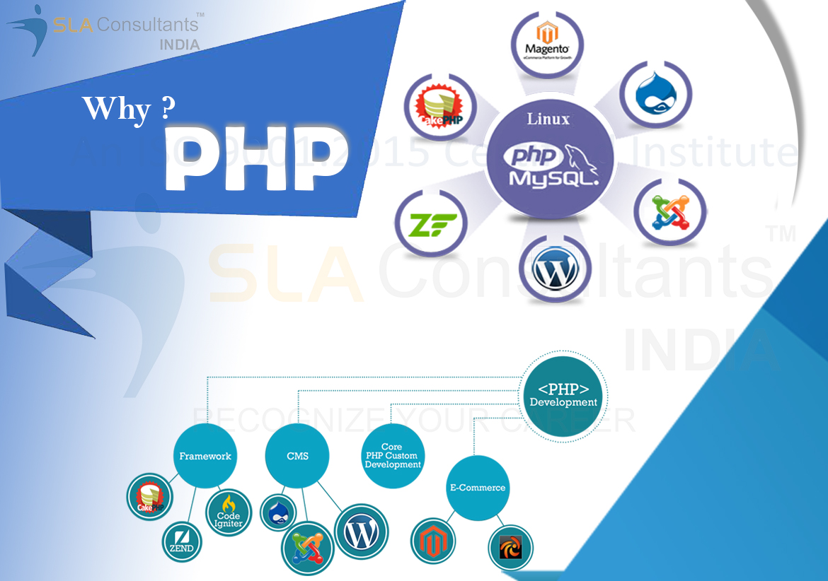 Why Choose PHP Language for a Website Development