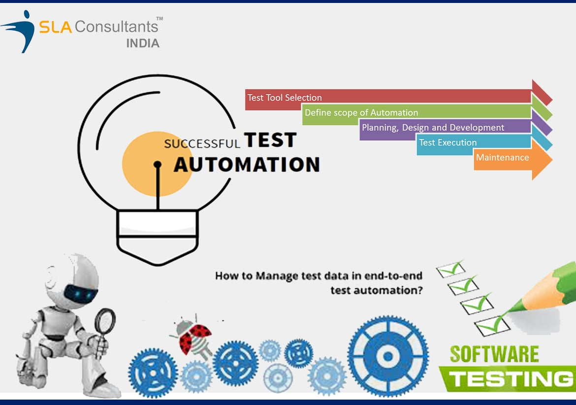 Manual Testing Advantageous Over Automation For Error Free Performance-min