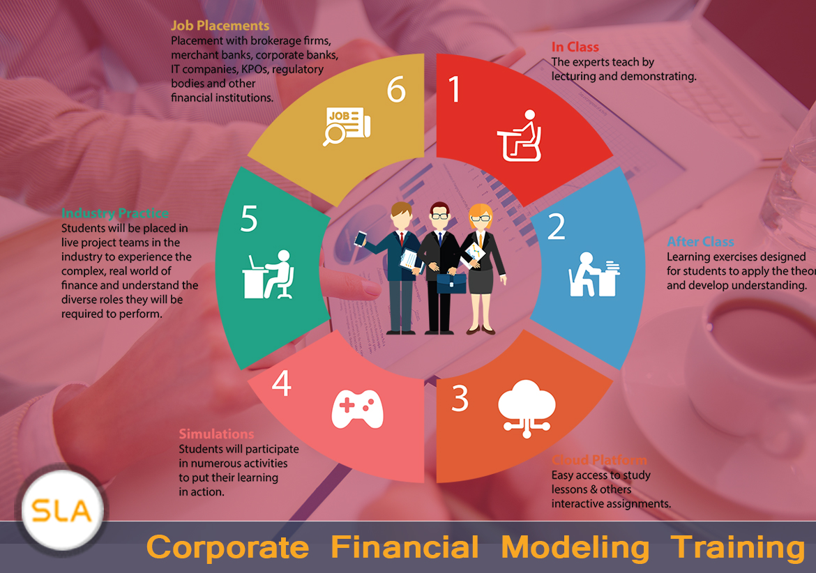 Corporate Financial Training Course