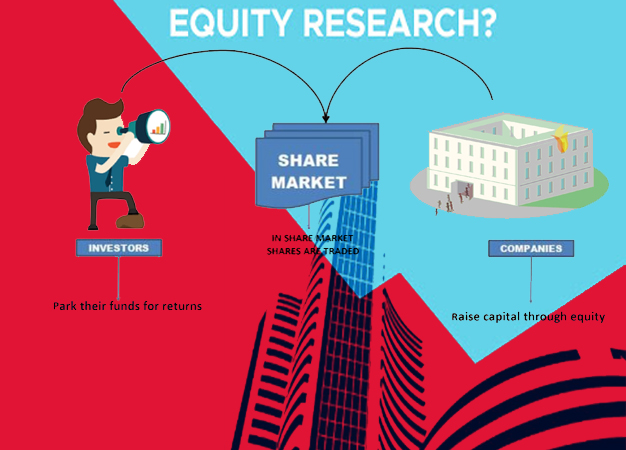 Equity Research & Technical Stock Market Analyst Training in Delhi, Gurgaon & Noida