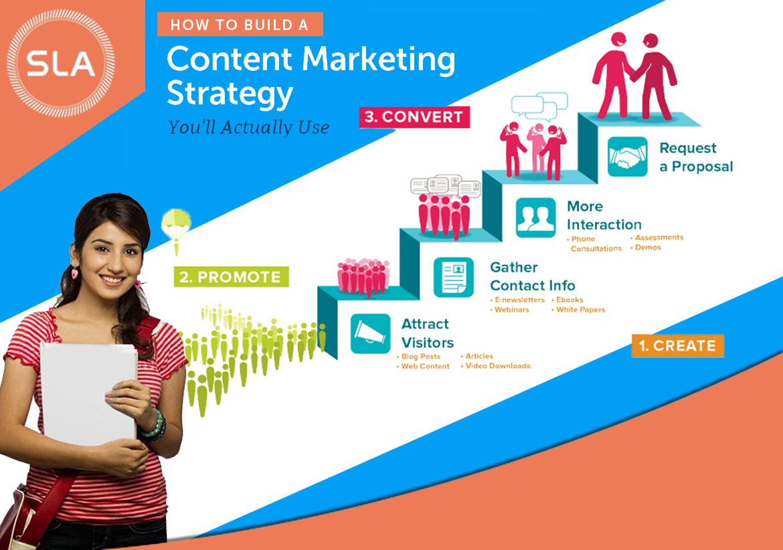 Content Digital Marketing training Course in delhi ncr