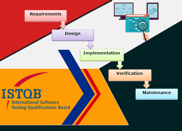ISTQB-Manual Software Testing Training in Delhi Gurgaon & Noida