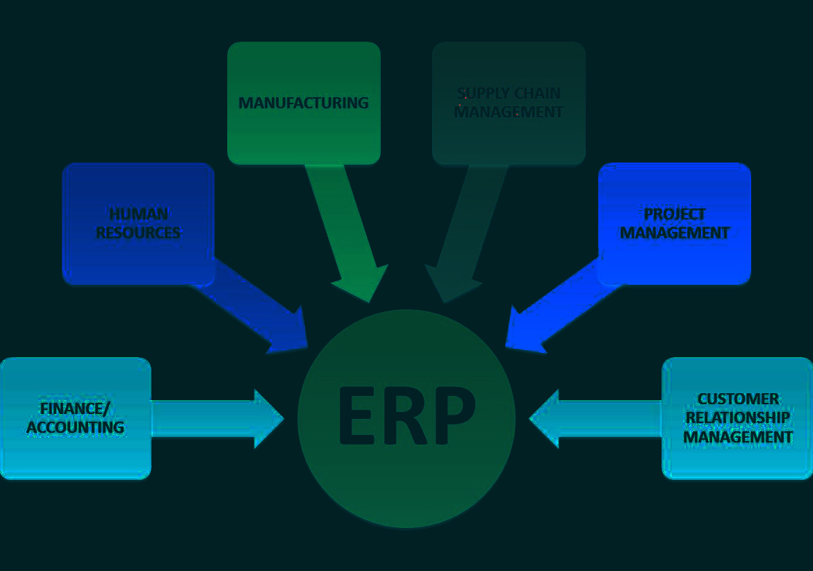 Tally ERP9 Training Course in Delhi NCR
