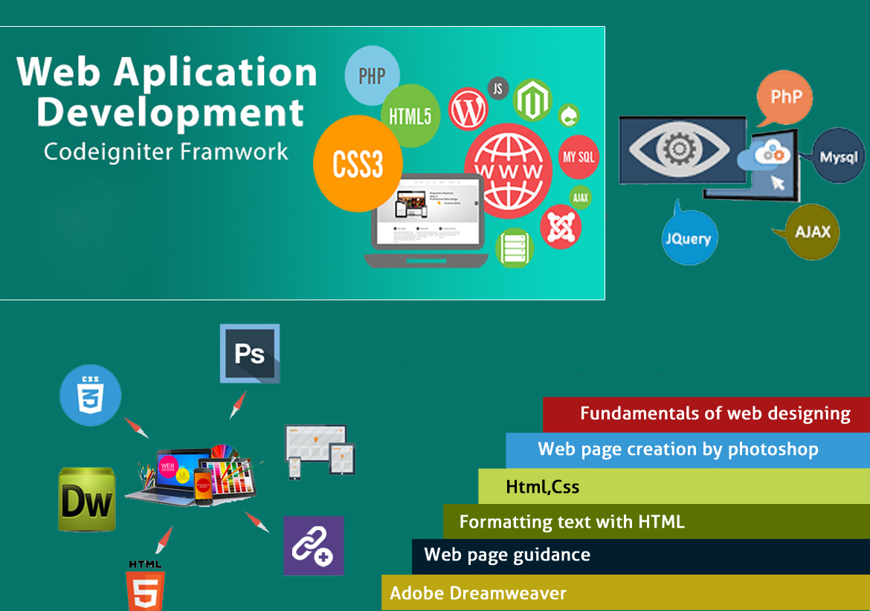 Web Designing Training Course in Delhi NCR