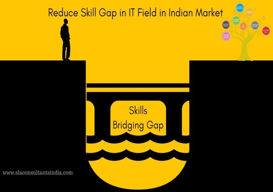 It Certification Courses Sla Consultants India Sla Consultants India