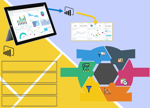 Business Analyst in MS Excel, MS Power BI, Base SAS & R-Programming Delhi, Gurgaon & Noida