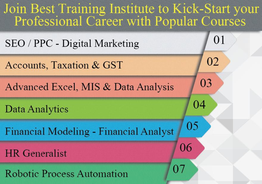 Accounting Course In Delhi | SLA Consultants India | SLA
