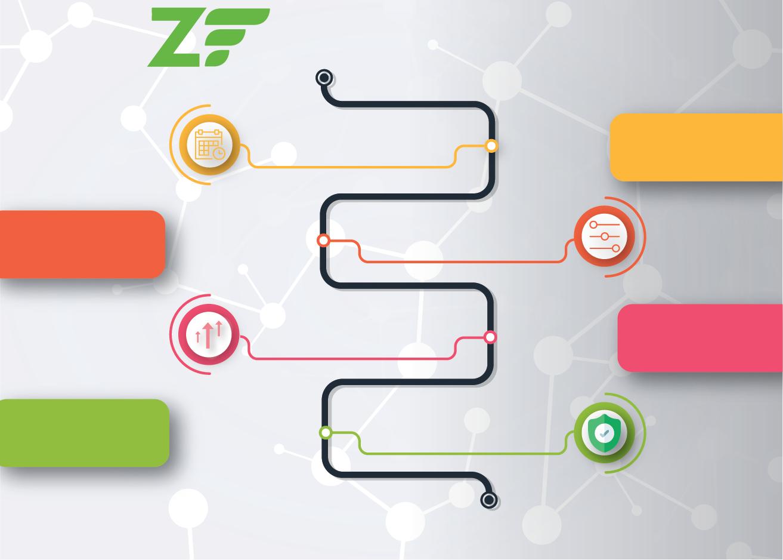PHP-Zend Framework Training in Delhi NCR