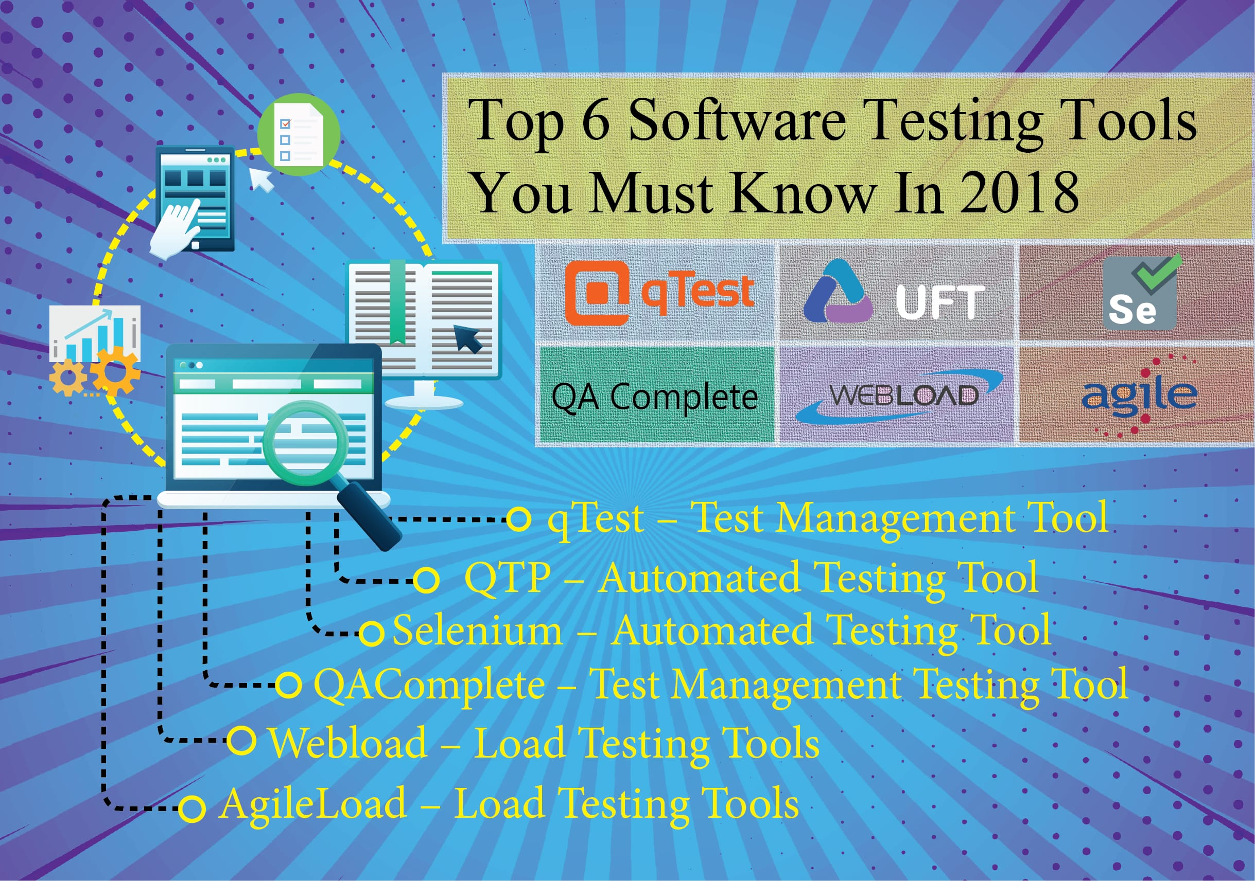 Software testining training with updated tools