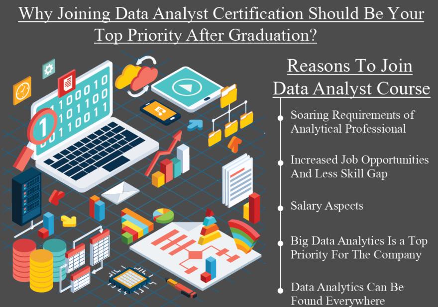 Big Data Hadoop Training Sla Consultants India Sla Consultants India