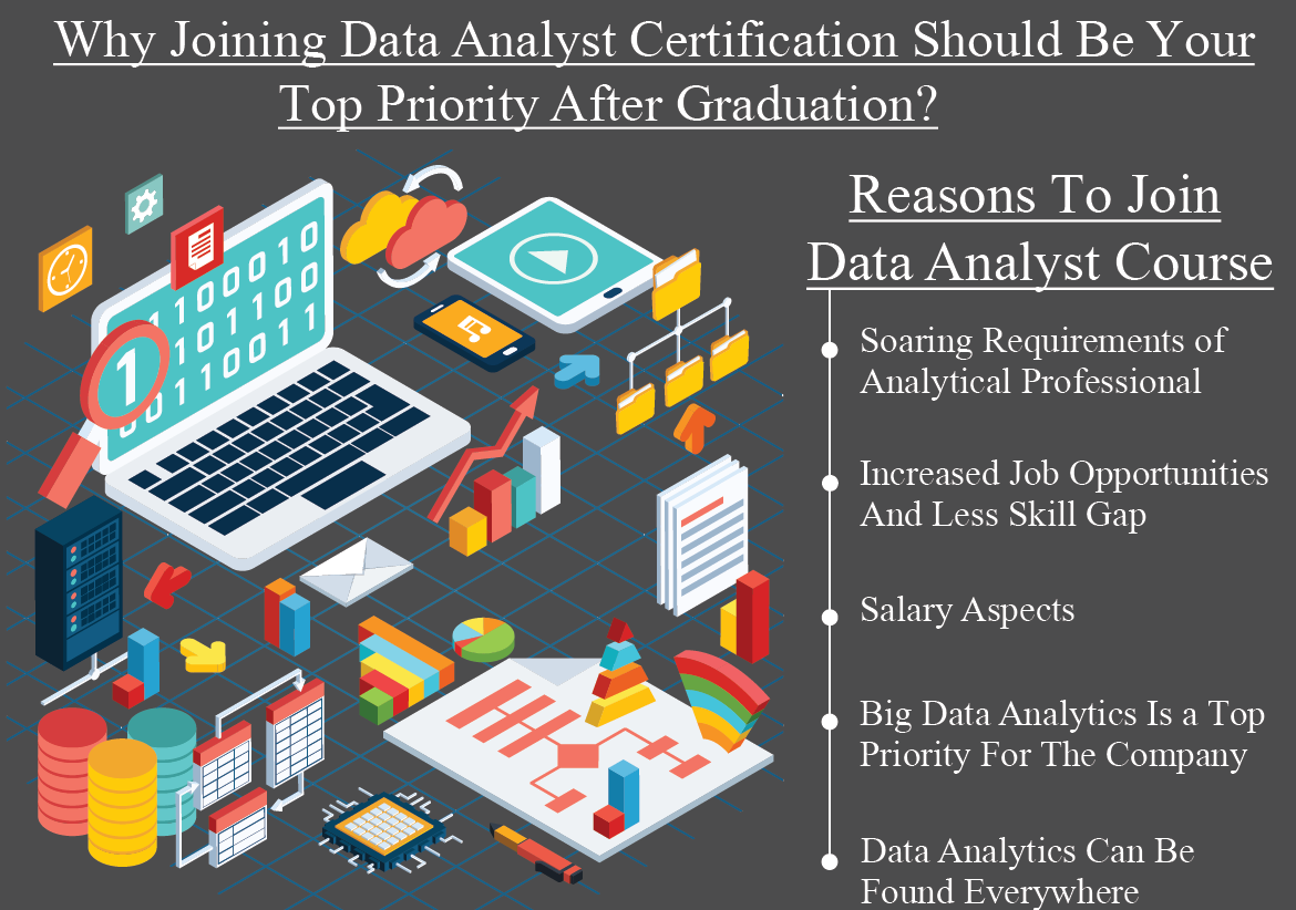 how to become data analyst in india