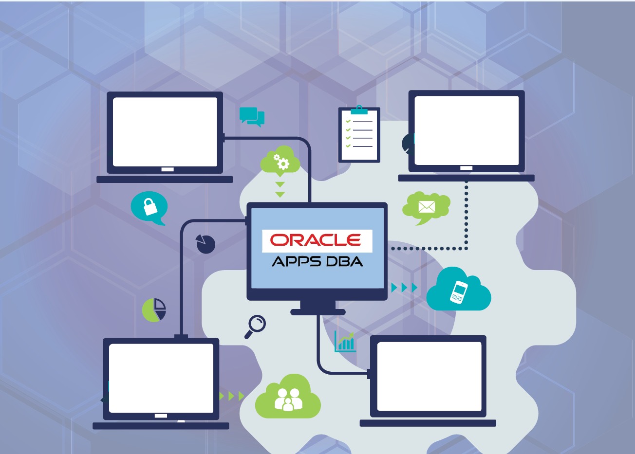 oracle apps dba taining in delhi