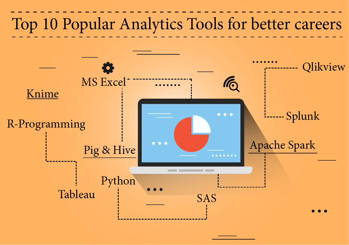 data analytics career training